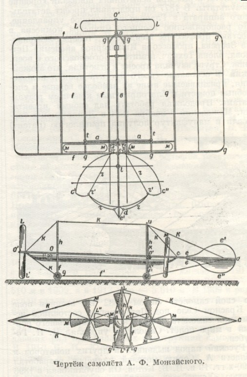 Fig. #C2: Design plans for Możajski aeroplane